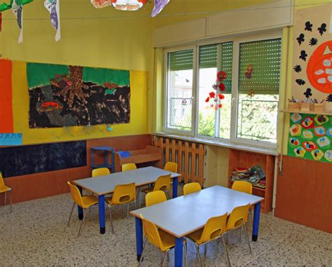 Home Design Education by The Importance Of Classroom Design In Early Childhood