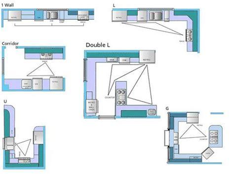 l shaped kitchen layout design 27 best images about kitchen design layout planning on 8849