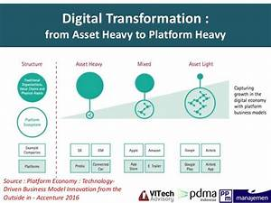 DIGITAL PLATFORM AS COLLABORATIVE NEW PRODUCT DEVELOPMENT