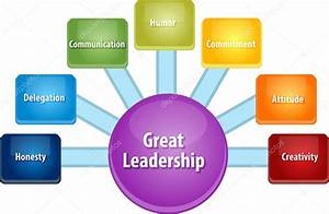 Great Leadership Business Diagram Illustration  U2014 Stock