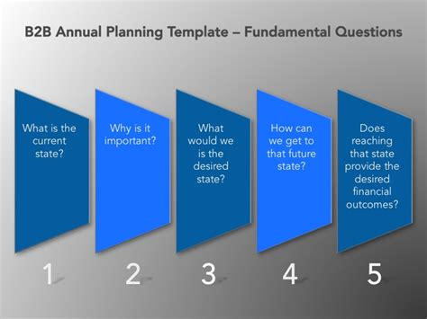 bb   market annual planning template launched