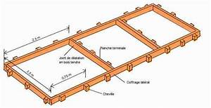Allée Carrossable En Béton : bricolage faire des allees et des chemins en beton ~ Premium-room.com Idées de Décoration
