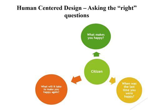 human centered design remi douah chemonics