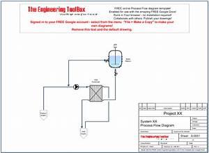 Pfd - Process Flow Diagram