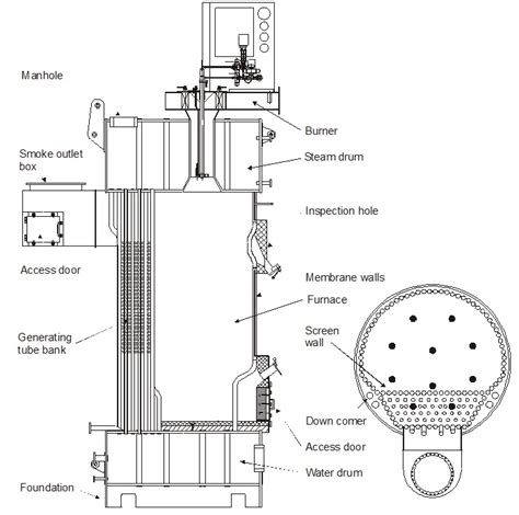 Schematic Diagram Of Water Tube Boiler