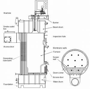 auxiliary boiler on ships marine engineering With information on stanton reversing switch needed model engineer