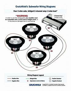 Subwoofer Wiring Diagram Dual 4 Ohm