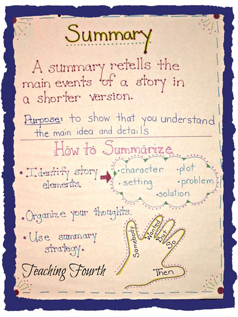 How To Make A Summary Of A Book by Teaching Fourth Summarizing Anchor Chart