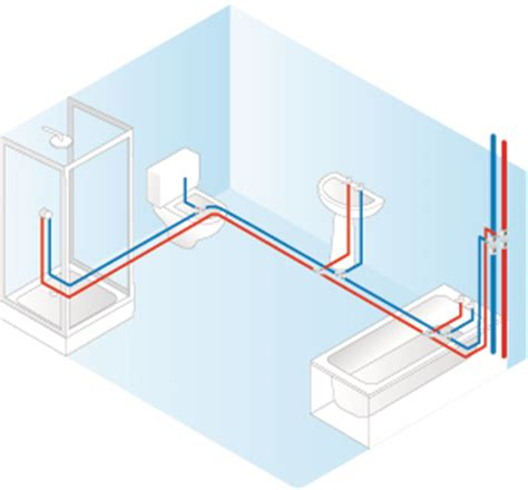 branch plumbing systems maincor