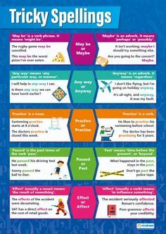 english posters images english posters