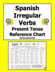 Conocer Verb Chart Spanish Irregular Present Tense Verb Conjugation Reference