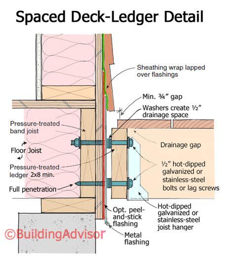 porch deck ledger to buildings deck construction best practices buildingadvisor