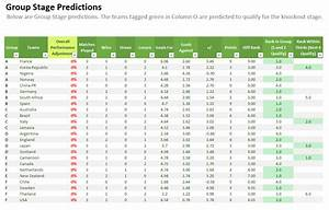 how we built the s soccer prediction spreadsheet in