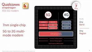 Qualcomm Pr U00e9sente Le Snapdragon X55  Son Modem 5g  U00e0 7gbps