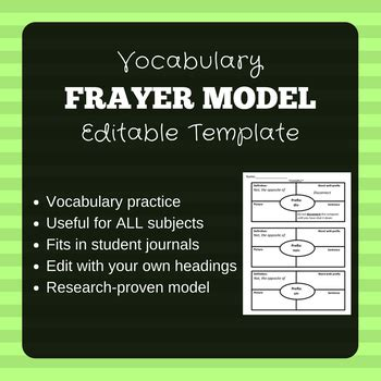 editable frayer model vocabulary template  lori ruiz tpt