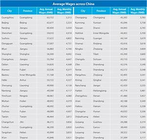 Gehalt Stundenlohn Berechnen : durchschnittsl hne in china wie man minimale und ~ Themetempest.com Abrechnung