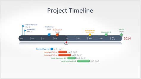 project planning  gantt chart blog