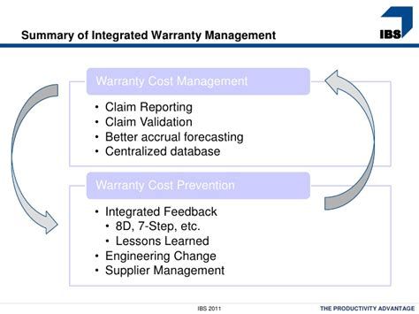 Warranty Cost by Controlling Warranty Costs With A Closed Loop Quality