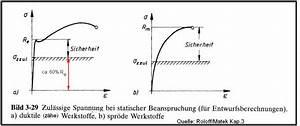 Druckspannung Berechnen : festigkeitsberechnung bs wiki wissen teilen ~ Themetempest.com Abrechnung