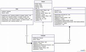 The Ultimate Class Diagram Tutorial To Help Model Your