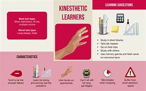 Gallery Tactile Learning Style Examples
