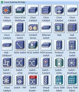 9 Cisco Core Switch Icon Images
