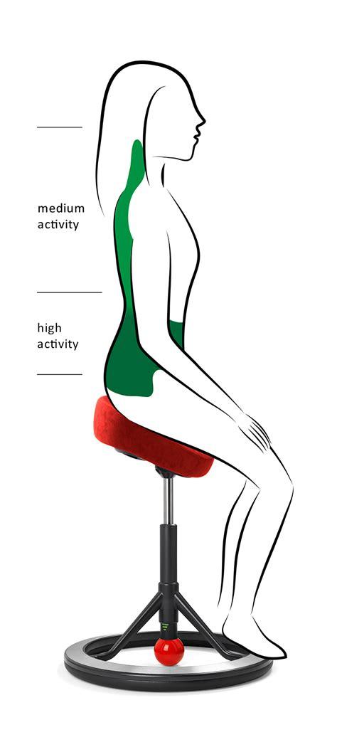 stool saddle chair app ergonomic benefits exercises core sitting sit posture hip while body angle backed comfortable