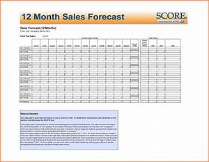Profit And Loss Analysis Excel 5 Sales Forecast Spreadsheet Example Excel Spreadsheets