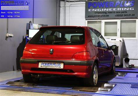 Peugeot 106 Gti by Peugeot 106 Gti 120 Hp Remapped To 143 Hp 177 Nm Power