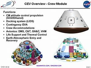Closer Look At NASA's New Exploration Architecture ...