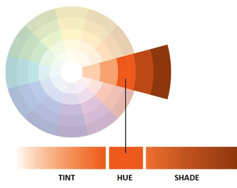 what color is lean lean presentation design the importance of color