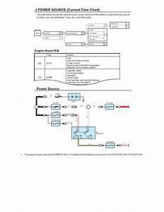Toyota Workshop Manuals  U0026gt  Sienna Awd V6