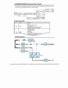 20 Lovely Toyota Sienna Wiring Diagram