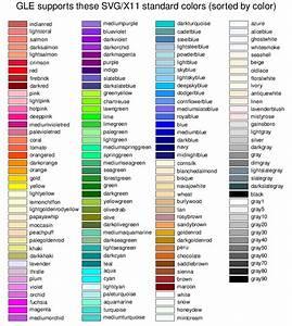 Image Gallery indigo color chart