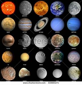 All Planets That Make Solar System Stock Photo 83985271 ...