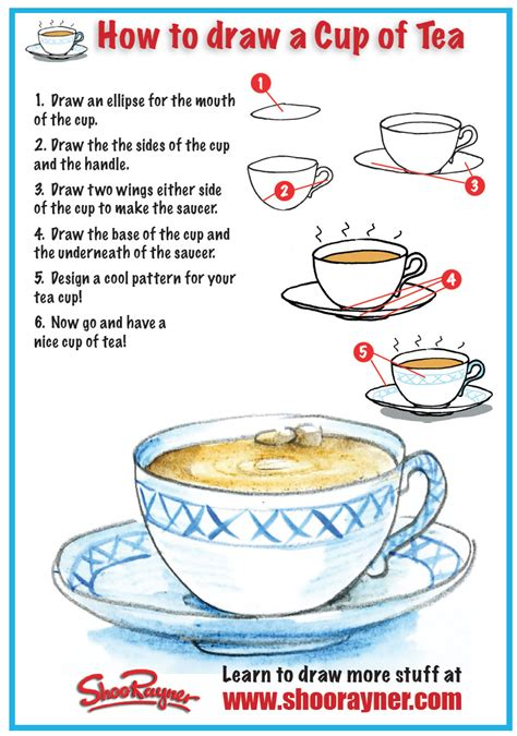 how to make tea how to draw a cup of tea nts do with foreshortening and make it hot chocolate with