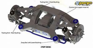 Superpro Suspension Parts And Poly Bushings For Mitsubishi