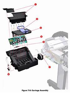 Replacing The Hp Z3200 Spectrophotometer