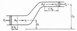 Querschnitt Berechnen : ix 2 bernoullische gleichung ~ Themetempest.com Abrechnung