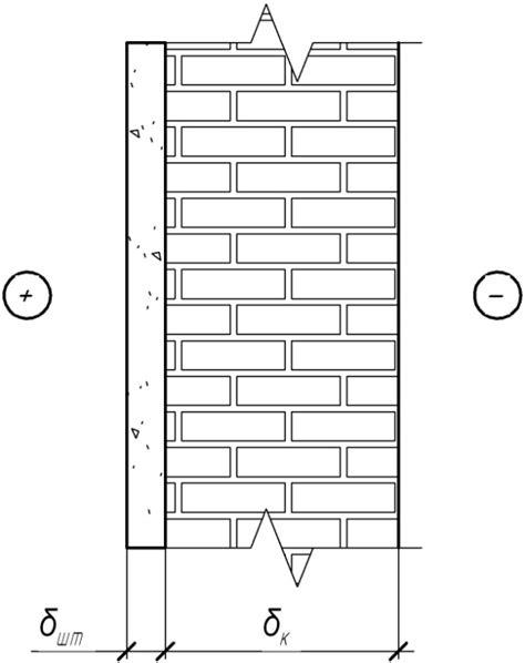 Тепловая мощность эффективность нагревателей и определение расчёт баланса отопления и формулы рекомендации