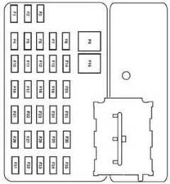 similiar ford escape fuse box layout keywords fuse box diagram for 2006 ford escape fixya