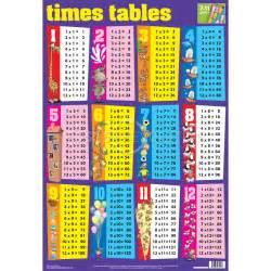 Printable Math Times Table Chart