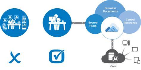 document management system  records management