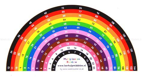 tafel regenboog tafels  tm  ontdek de patronen van de