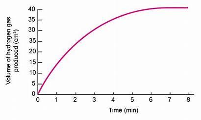 Graph Line Graphs Data Presenting Tables Maths