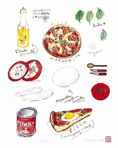 Pizza Kaynak