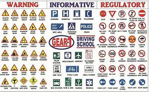 Road Signs And Their Meaning