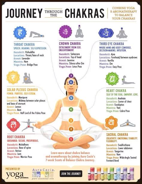 Balance Mind And Body With Aromatherapy And Yoga Poses For