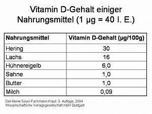 Vitamin D Spiegel Berechnen : ein niedriger vitamin d spiegel beeintr chtigt parameter der knochengesundheit bei jugendlichen ~ Themetempest.com Abrechnung