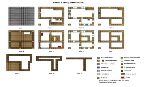 steps minecraft house blueprints minecraft hogwarts